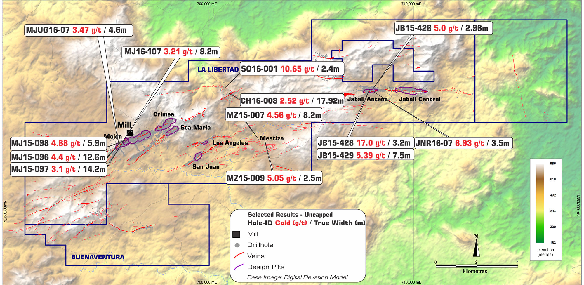 Priority Exploration Targets: New Significant Drill Results